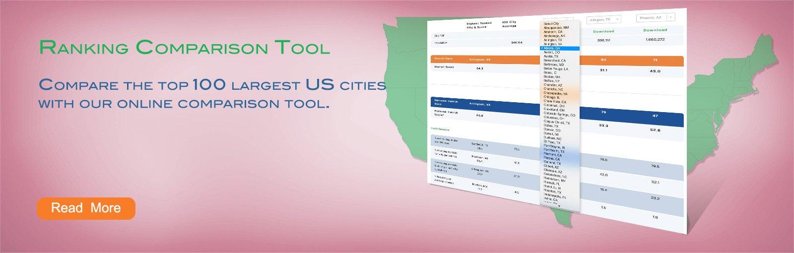 acsm-american-fitness-index-2020-comparison-tool