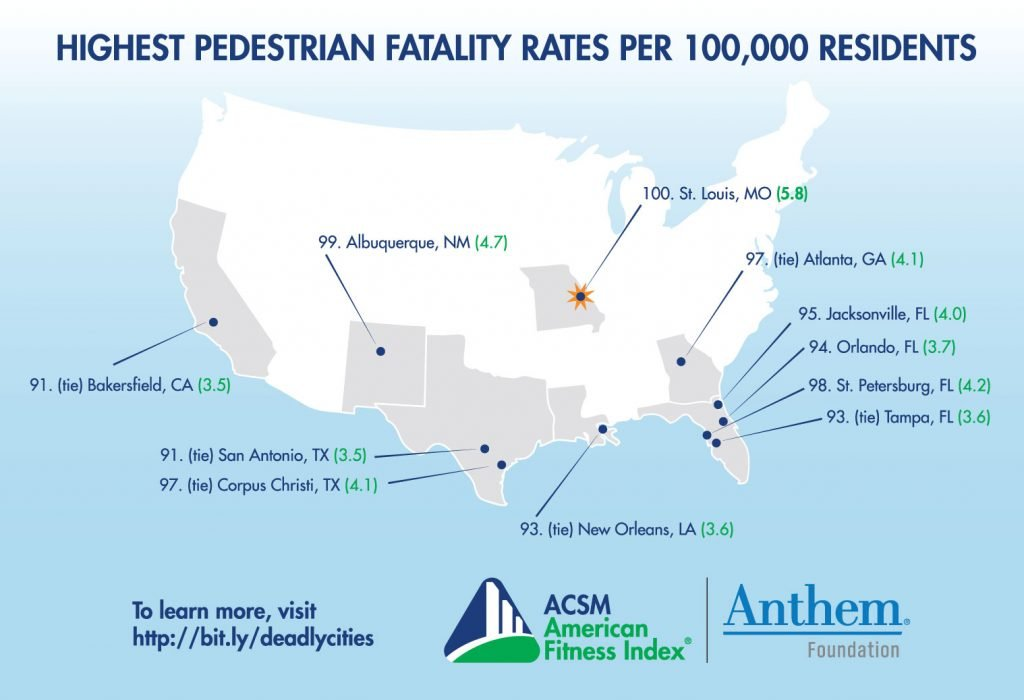 America's Most Dangerous Cities for Pedestrians