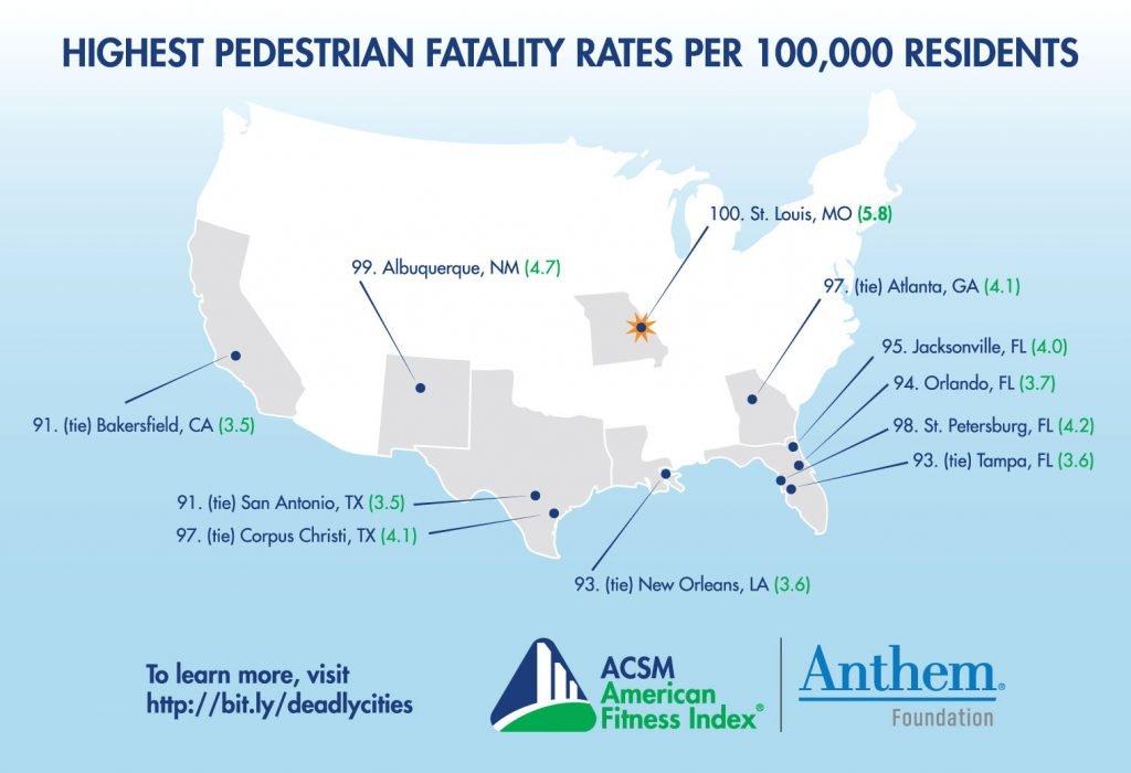 America's Most Dangerous Cities for Pedestrians
