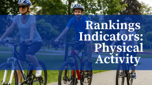 physical activity american fitness index rankings blog