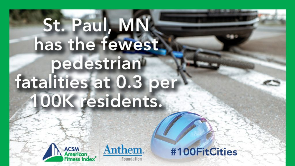St. Paul, MN has the lowest pedestrian fatalities at .3 deaths per 100,000 residents