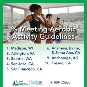 top 10: % or residents meeting aerobic activity guidelines 2020